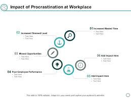 Pie Chart Of Procrastination Impact Of Procrastination At Workplace Ppt Powerpoint
