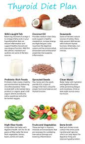 Thyroid Problems In Dubai Diet Consultation For Weight Loss