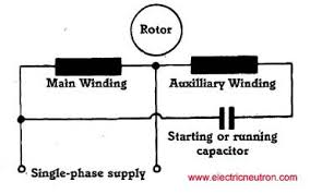 capacitor start motor wiring diagram run the wiring motor starting capacitor wiring diagram wirdig