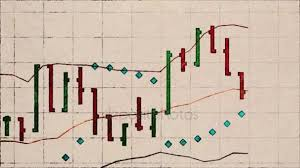 Stock Market Chart Pencil Drawn On Old Paper Retro Vintage Animation Background New Quality Financial Business Cartoon Video