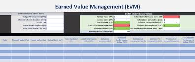 Earned Value Management Evm Excel Template Agile Mercurial