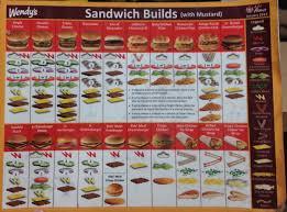 Sandwich Chart Wendys Sandwich Builds Chart Imgur