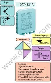 Thermocouple Temperature Converter And Mv Isolated Converter