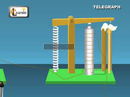 working of a telegraph physics youtube Samuel Morse Telegraph at Wired Telegraph Circuit Diagram
