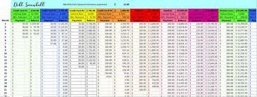 excel sheet budget templates debt snowball budget template ramsey debt snowball method excel spreadsheet