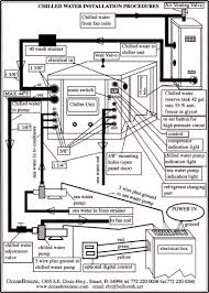 peterbilt 379 wiring diagram hvac peterbilt discover your wiring york chiller wiring diagram