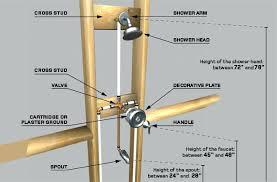 bathtub spout installation install the valve fitting delta bathtub faucet installation kohler bathroom faucet installation instructions