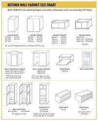 Microwave Size Chart Microwave Size Chart Bestmicrowave Oven Kitchen Cabinet