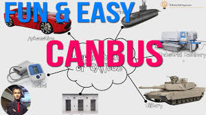fun and easy canbus how the canbus protocol works