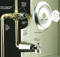 replacing bathtub faucet bathtub valve installation and bathtub valve repair replacing bathtub faucet shower diverter