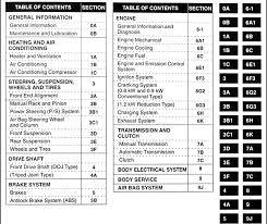 1994 suzuki swift fuse panel diagram wiring diagram expert 1994 suzuki swift fuse panel diagram data wiring diagram 1994 suzuki swift fuse panel diagram