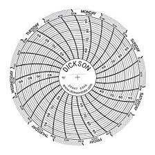 Circular Chart Paper Dickson Circular Chart Paper Pack Of 60