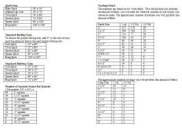Quilt Size Reference Chart Sewing Quilt Size Charts