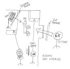 ida kitchen day interior lighting diagram2 thebook