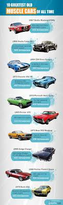 All Chevy all chevy muscle cars : Best 25+ Chevy muscle cars ideas on Pinterest | Classic muscle ...