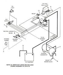 light for 2002 club car wiring diagram collection of wiring diagram \u2022 48 Volt Club Car Wiring Diagram ez car wiring diagram wiring source u2022 rh nonprofit solutions co 1999 club car 48v wiring