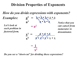 7.1 Properties of Exponents ©2001 by R. Villar All Rights Reserved ...
