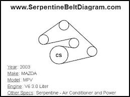 2004 mazda 3 0 v6 engine diagram wiring diagram 2004 mazda 6 30 engine diagram 2006 v6 v vacuum hose forums wiring 1 2004 mazda 3 0 v6 engine diagram