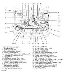 1996 toyota corolla wiring diagram pickenscountymedicalcenter com 1996 toyota corolla wiring diagram unique toyota corolla wiring diagram inspirational toyota avensis engine