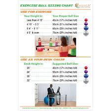Exercise Ball Size Chart Smarterlife Exercise Ball
