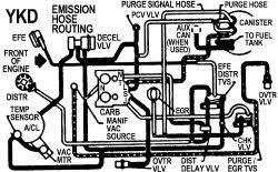 454 engine diagram questions answers pictures fixya hose diagram for a 87 chev 454 c i forward cab unit in my r v fig 1986 454 7 4l v8 engine 4bbl federal hope help this remember rated