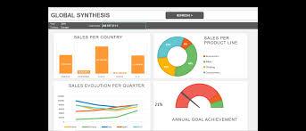 Reporting Software In Echtzeit In Excel