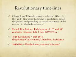 Timeline Chart Of French Revolution From 1774 To 1848 Modern European Revolutions What You Need To Know 1