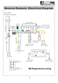 aquapro 3000 gpd water treatment system in uae ( www aquaprouae com ) ro system wiring diagram Ro Wiring Diagram #16