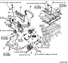 engine diagram mazda mx 3 1992 fixya i am looking for a detailed description and or diagram on how to change a timing belt on a 1996 mazda mx 6 four cylinder base engine