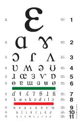 Alphabet Eye Chart Eye Charts