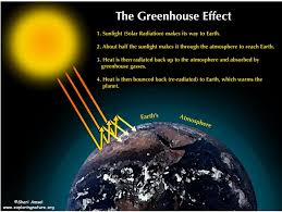 green house effect greenhouse_effect jpg