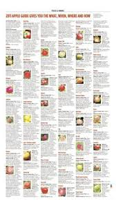 About Apples Recipes Food Etc Apple Pie Recipes