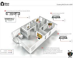 directv wiring diagrams whole home wiring diagram and hernes genie dvr wire diagram automotive wiring diagrams directv