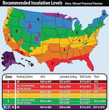 Recommended Home Insulation R Values Nyc
