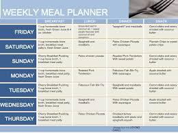 Here Is My Week 1 Meal Plan From My Thyroid Healing Enjoy