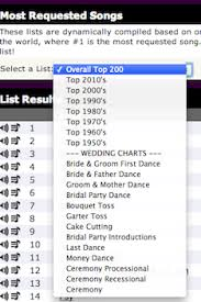 Top 100 Charts 2000 Bis 2010 2000 To 2010 Songs List