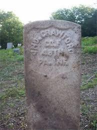 John Austin Crawford (1820-1871) - Find A Grave Memorial