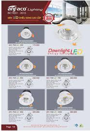 ĐÈN LED ÂM TRẦN ANFACO AFC734 LED 3W / AFC 734 LED 3W, AFC734 LED 5W / –  ANFACO LIGHTING. ĐÈN ANFACO. ĐÈN LED ANFACO