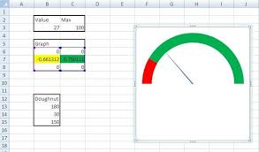 Speedometer Graph In Excel 5 Steps