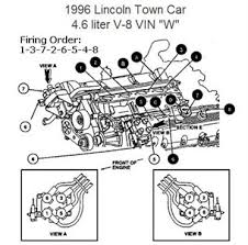 lincoln town car v8 firing cylinder order questions answers lincoln towncar 4 6 liter v8 and a diagram for routing the plug wires here s a diagram for the info hou need if it s too small to