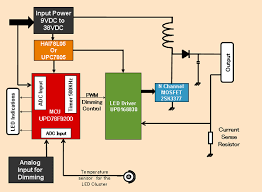 led block diagram ireleast info led block diagram wiring diagram wiring block