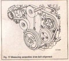 serpentine belt diagram for a 1999 saturn sl fixya serpentine belt diagram