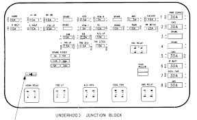 saturn sl1 fuse box diagram saturn wiring diagrams online