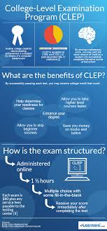 what is a clep test what are clep exams  more about clep exams