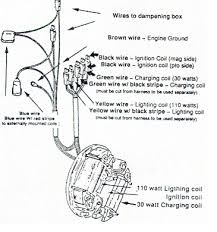 rotax wiring diagram rotax image wiring diagram rotax ducati ignition wiring diagram rotax aircraft engine ducati on rotax 582 wiring diagram