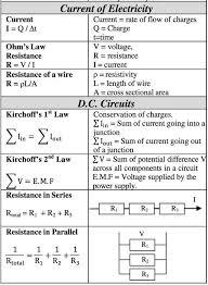 picture physics formulas