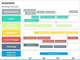 Project Roadmap Templates Project Management Roadmap Template Free Chanceinc Co