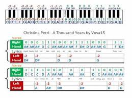 a thousand years piano sheet music christina perri a thousand years music sheet piano tab youtube