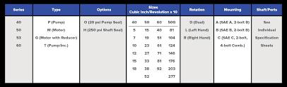 Gear Pumps And Motors Service Manual Cross Mfg