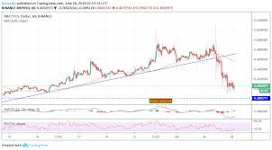 Ripple Xrp Embraces 0 3800 Support Again As Xrp Powered